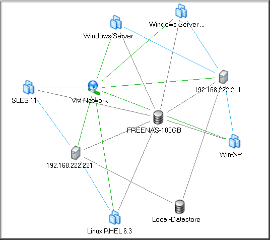 Logo-Konfigurasi-iSCSI-External-Storage-FreeNAS-8.3.0-on-VMWare-ESX